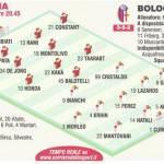 Foto – Milan-Bologna, probabili formazioni: torna Honda, conferma Cristaldo