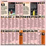 Foto – Milan-Atletico Madrid, voti e pagelle della Gazzetta dello Sport: Diego Costa decisivo, Abate giù