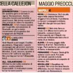 Foto – Atalanta-Napoli, voti e pagelle della Gazzetta dello Sport: Denis fenomeno, solo Pandev ci prova