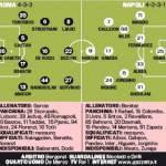 Coppa Italia, Roma-Napoli, le probabili formazioni della Gazzetta: Totti non c'è, Higuain sì