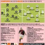 Sampdoria-Milan, le probabili formazioni della Gazzetta: Seedorf lancia Pazzini-Saponara