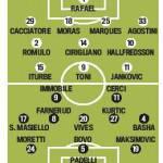Foto – Verona-Torino, probabili formazioni: Toni vs Immobile, Iturbe vs Cerci