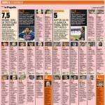 Foto – Napoli-Juventus, voti e pagelle della Gazzetta dello Sport: Callejon fenomeno, Osvaldo desaparecido