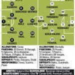 Foto – Juventus-Fiorentina, probabili formazioni: Conte cambia modulo, Montella punta sull'ex Matri