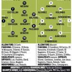 Foto – Livorno-Inter, probabili formazoni: Mazzarri cambia modulo, l'ex Belfodil per Di Carlo