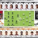Foto – Atletico Madrid-Milan, probabili formazioni: Essien dal primo minuto, Villa in panchina