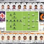 Foto – Fiorentina-Juventus, probabili formazioni: Gomez titolare con Ilicic, Llorente-Tevez per Conte