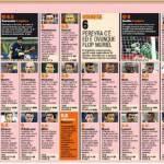 Foto – Inter-Udinese, voti e pagelle della Gazzetta dello Sport: Scuffet miracoloso, Hernanes scialbo