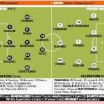 Juventus-Fiorentina, le probabili formazioni della Gazzetta: Super Tevez contro Gomez