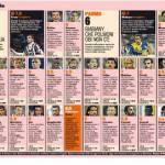 Foto – Juventus-Parma, voti e pagelle della Gazzetta dello Sport: Tevez è una bestia, Cassano stecca