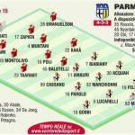 Foto – Milan-Parma, probabili formazioni della sfida: Seedorf cambia qualche elemento