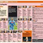 Foto – Napoli-Porto, voti e pagelle della Gazzetta dello Sport: Pandev ci prova, Quaresma show
