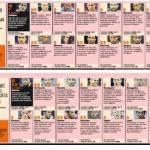 Foto – Napoli-Roma, voti e pagelle della Gazzetta dello Sport: Reina super, soliti errori di Gervinho