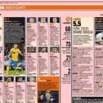 Foto – Lione-Juventus, voti e pagelle della Gazzetta dello Sport: Giovinco super, disastro Osvaldo