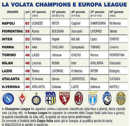 VOLATA CHAMPIONS ED EUROPA