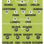 Foto – Juventus-Livorno, probabili formazioni: Llorente-Tevez in attacco, Di Carlo si affida a Belfodil