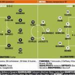 Foto – Juventus-Lione, probabili formazioni: c'è Osvaldo con Tevez. Il Lione spera in Lacazette