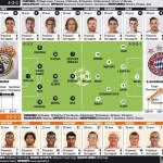 Foto – Real Madrid-Bayern Monaco, probabili formazioni: da Ronaldo a Ribery, parate di stelle al Bernabeu