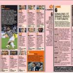 Foto – Juventus-Lione, voti e pagelle della Gazzetta dello Sport: solito Pirlo, che talento Lacazette