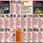 Foto – Udinese-Juventus, voti e pagelle della Gazzetta dello Sport: Giovinco da urlo, Allan ci prova