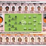 Foto – Bayern Monaco-Real Madrid, le probabili formazioni: Guardiola sceglie Mandzukic, Ancelotti con il trio meraviglia