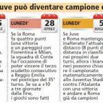 Foto – Juventus, ecco quando e contro chi potrebbe vincere lo scudetto: tutte le date!