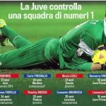 Foto – Calciomercato Juventus, 11 i portieri bianconeri in orbita ma il sogno è uno…