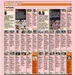 Real Madrid-Atletico Madrid, voti e pagelle della Gazzetta: Di Maria mostruoso, Ramos decisivo