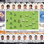 Foto – Fiorentina-Napoli, probabili formazioni: Borja Valero c'è, Benitez recupera Higuain