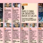 Fantacalcio – Inter-Lazio, le pagelle della gara: stratosferico Kovacic ma che Zanetti!