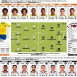 Foto – Brasile-Germania, probabili formazioni: Scolari cambia modulo, Low conferma Klose