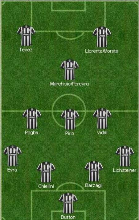 Foto – Juventus, ecco la formazione 2014-2015: Morata, Pereyra ed