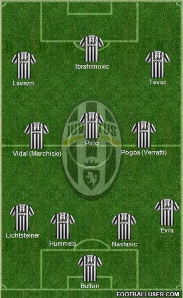 1060939_Juventus