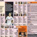 Dnipro-Inter, voti e pagelle della Gazzetta dello Sport: Vidic un muro, Osvaldo dinamico