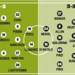Foto – Juventus-Udinese, probabili formazioni: Allegri sceglie Evra e Pereyra, c'è Tevez