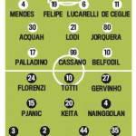 Parma-Roma, probabili formazioni: c'è Keita a centrocampo, Cassano contro Totti