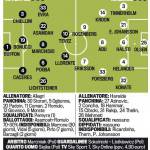 Champions League – Juventus-Malmoe, probabili formazioni: conferma Evra, pericolo Rosenberg