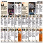 Fantacalcio Napoli-Roma, voti e pagelle della Gazzetta dello Sport: solo applausi per Insigne, Holebas e Florenzi da dimenticare