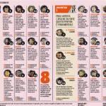 Fantacalcio Cagliari-Juventus, voti e pagelle della Gazzetta: Vidal top, delude Ibarbo