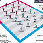 Lazio-Milan, probabili formazioni della Gazzetta: Pioli conferma Cataldi, Inzaghi lancia Van Ginkel