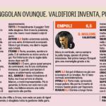 Fantacalcio Roma-Empoli, voti e pagelle della Gazzetta: Nainggolan ovunque, Pucciarelli corre per quattro