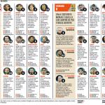 Fantacalcio Milan-Verona, voti e pagelle della Gazzetta: incubo Muntari, Cerci non sa dove andare