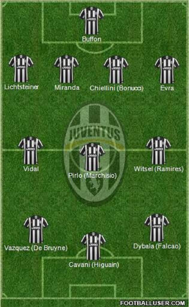 1249687_Juventus