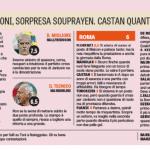 Fantacalcio Hellas Verona-Roma, voti e pagelle della Gazzetta: Hallfredsson e  Szczesny i migliori