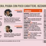 Fantacalcio Juventus-Chievo, voti e pagelle della Gazzetta dello Sprot: si salva Cuadrado
