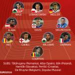 Euro2016, la top 11 delle qualificazioni: c'è un italiano