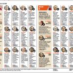 Fantacalcio Torino-Milan, voti e pagelle della Gazzetta dello Sport: Baselli cuore granata, Romagnoli in crescita