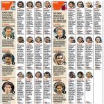 Fantacalcio Juventus-Milan, voti e pagelle della Gazzetta dello Sport: Dybala e Romagnoli i migliori