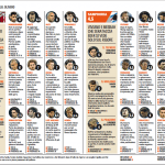 Fantacalcio Milan-Sampdoria, voti e pagelle della Gazzetta dello Sport: Niang da 8, Bacca rimandato