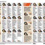 Fantacalcio Udinese-Inter, voti e tabellino della Gazzetta dello Sport: si rivede Jovetic, Handanovic sempre protagonista